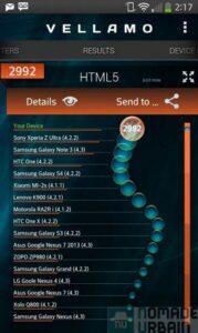 LG G Flex bench vellamo html5