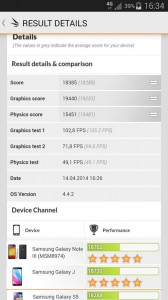 Samsung Galaxy S5 capture  benchmark 3D Mark Ice Storm Unlimited FULL HD