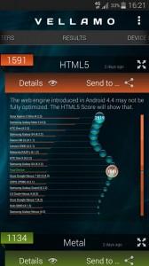 Samsung Galaxy S5 capture benchmark vellamo HTML5