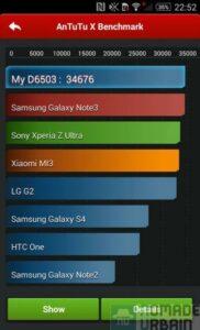 Sony Mobile Xperia Z2 capture benchmark antutu