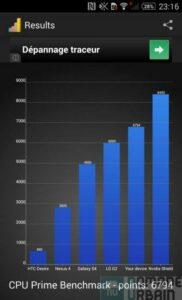 Sony Mobile Xperia Z2 capture benchmark cpu prime